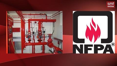 FIRE FIGHTING SYSTEM DESIGN (MEP) BASICS BY SM TECHNO